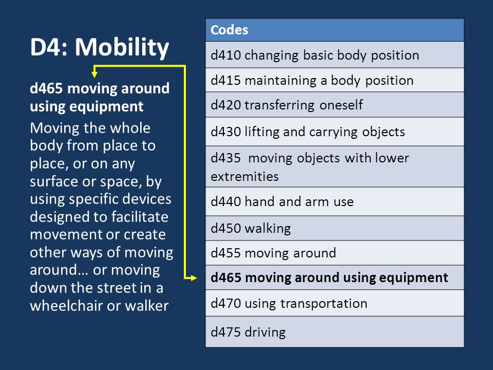 D4: Mobility Codes d410 changing basic body position d415 maintaining a body position d420 transferring oneself d430 lifting and carrying objects d435 moving objects with lower extremities d440 hand and arm use d450 walking d455 moving around d465 moving around using equipment d470 using transportation d475 driving d465 moving around using equipment Moving the whole body from place to place, or on any surface or space, by using specific devices designed to facilitate movement or create other ways of moving around… or moving down the street in a wheelchair or walker