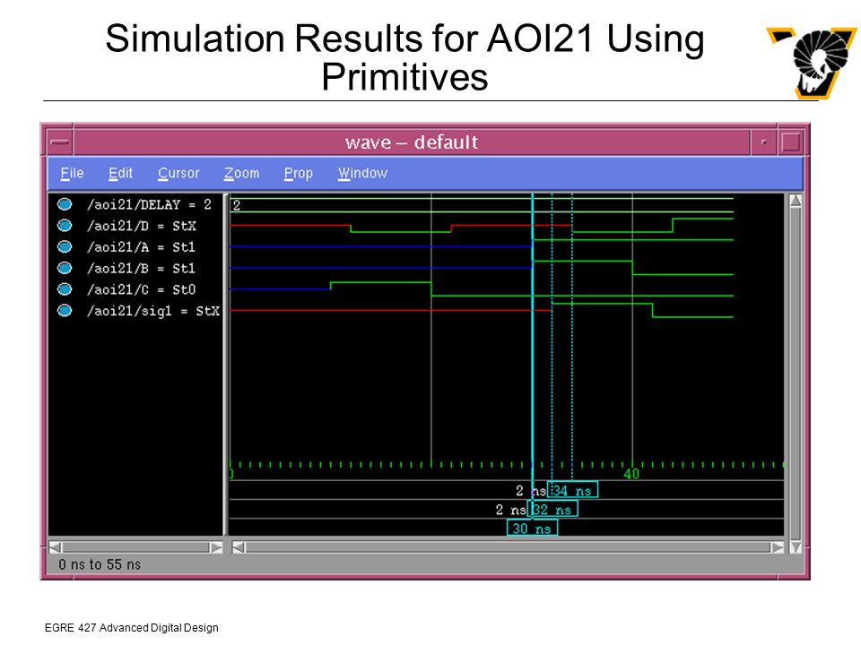 EGRE 427 Advanced Digital Design Simulation Results for AOI21 Using Primitives