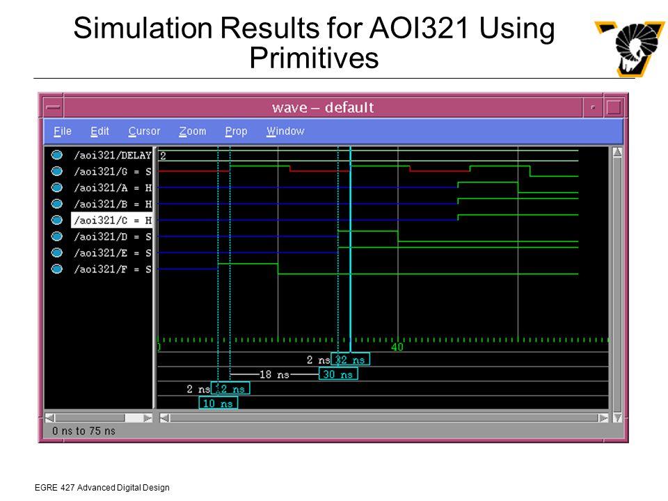 EGRE 427 Advanced Digital Design Simulation Results for AOI321 Using Primitives