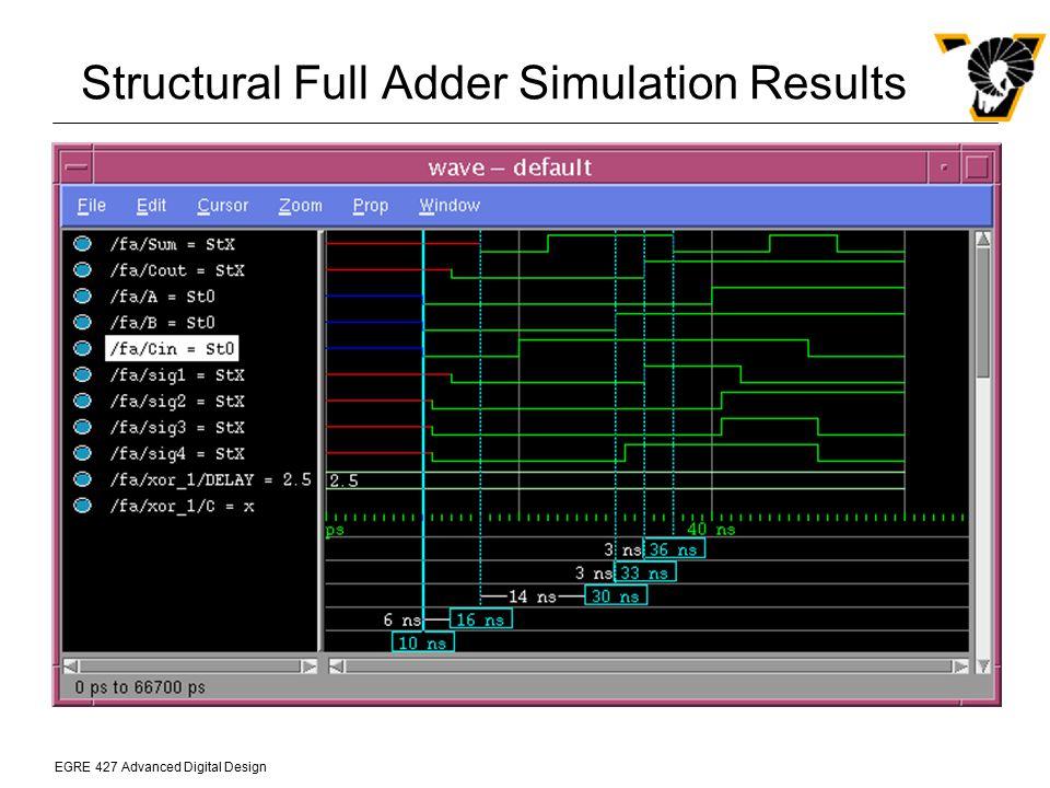 EGRE 427 Advanced Digital Design Structural Full Adder Simulation Results