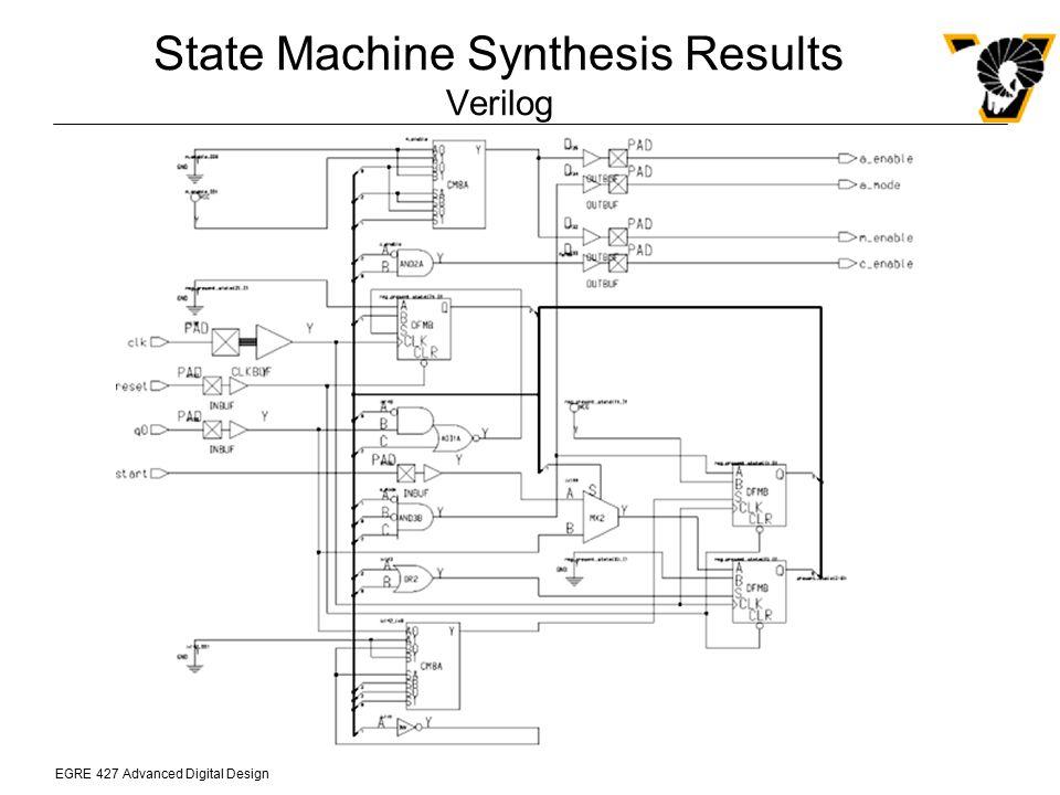 EGRE 427 Advanced Digital Design State Machine Synthesis Results Verilog