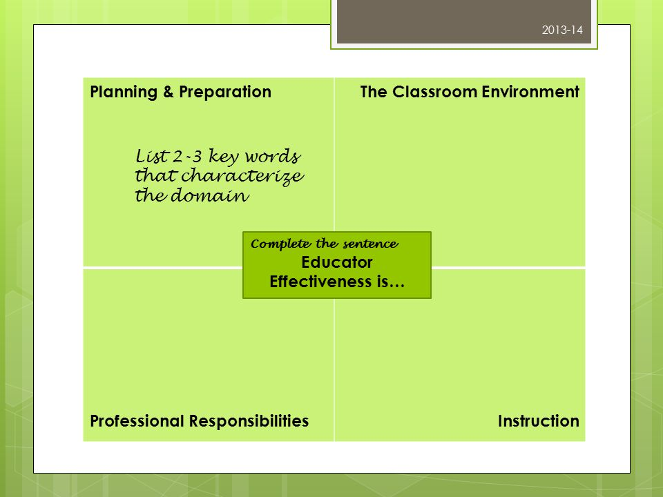 Planning & PreparationThe Classroom Environment Professional ResponsibilitiesInstruction Complete the sentence Educator Effectiveness is… List 2-3 key words that characterize the domain 2013-14