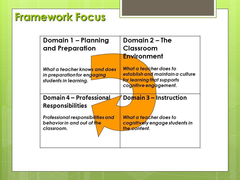 Framework Focus