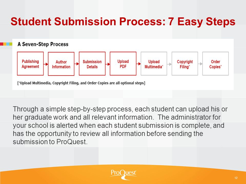 Through a simple step-by-step process, each student can upload his or her graduate work and all relevant information. The administrator for your schoo