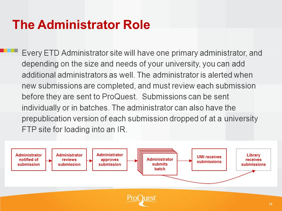 The Administrator Role Every ETD Administrator site will have one primary administrator, and depending on the size and needs of your university, you c
