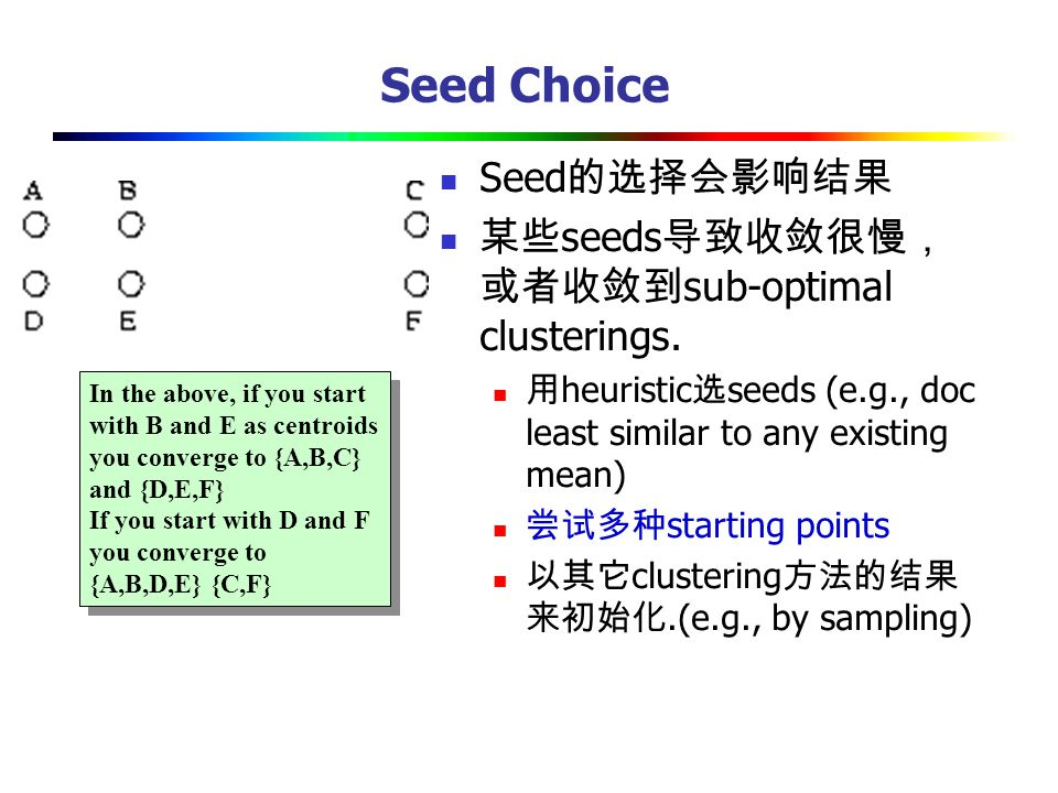 Seed Choice Seed 的选择会影响结果 某些 seeds 导致收敛很慢, 或者收敛到 sub-optimal clusterings. 用 heuristic 选 seeds (e.g., doc least similar to any existing mean) 尝试多种 star