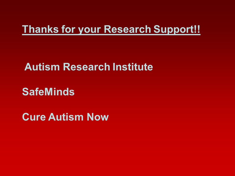 Thanks for your Research Support!! Autism Research Institute SafeMinds Cure Autism Now