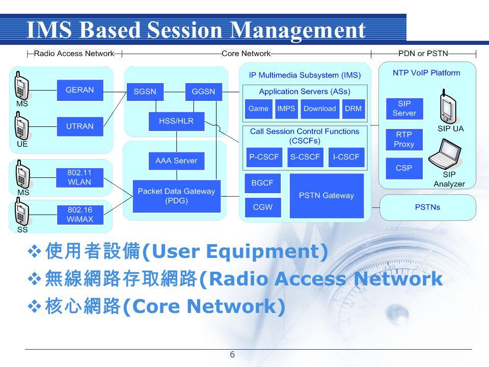 IMS Based Session Management  使用者設備 (User Equipment)  無線網路存取網路 (Radio Access Network  核心網路 (Core Network) 6