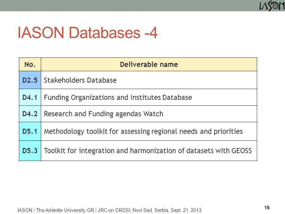 IASON Databases -4 16 IASON | The Aristotle University, GR | JRC on DRDSI, Novi Sad, Serbia, Sept.