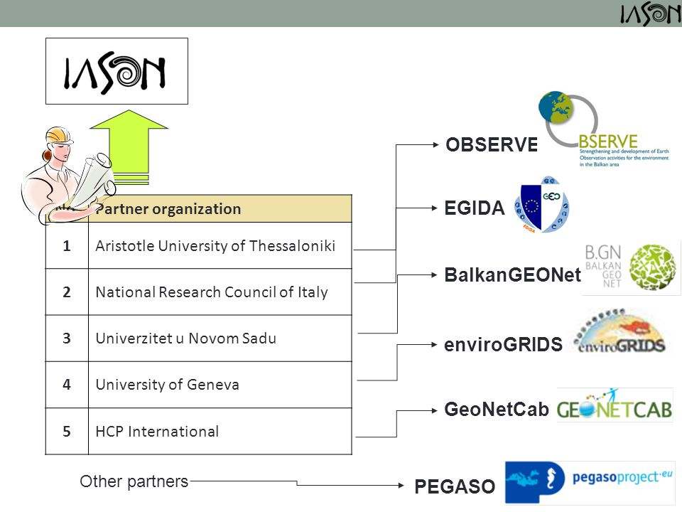enviroGRIDS PEGASO OBSERVE GeoNetCab BalkanGEONet EGIDA No.Partner organization 1Aristotle University of Thessaloniki 2National Research Council of It