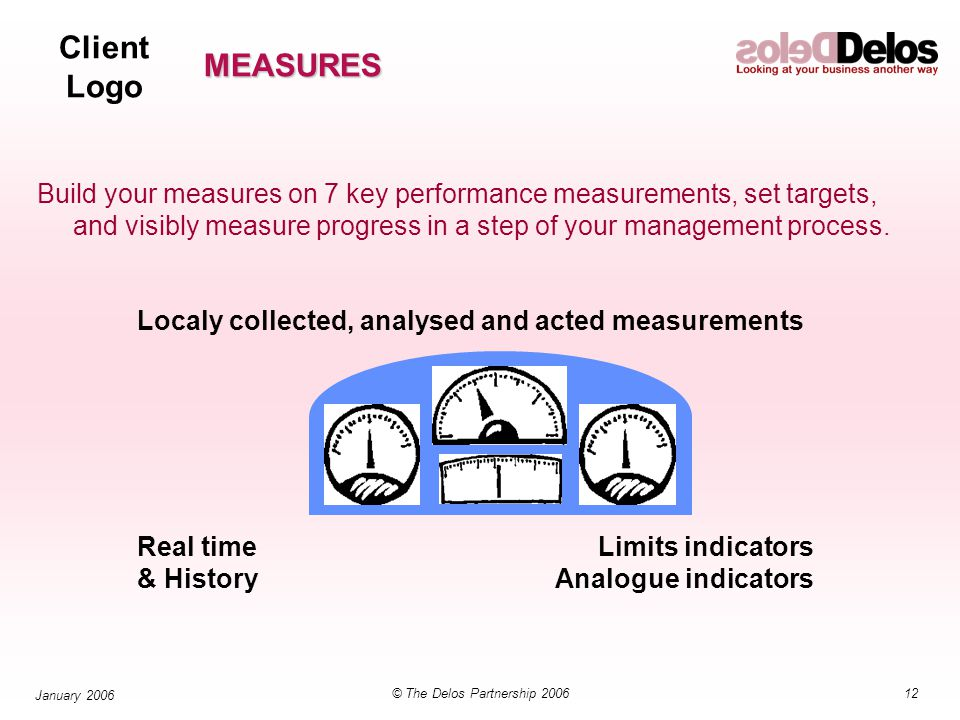 Client Logo 12© The Delos Partnership 2006 January 2006 MEASURES Build your measures on 7 key performance measurements, set targets, and visibly measure progress in a step of your management process.