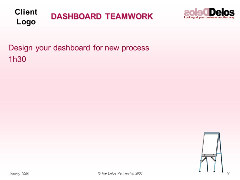 Client Logo 17© The Delos Partnership 2006 January 2006 DASHBOARD TEAMWORK Design your dashboard for new process 1h30