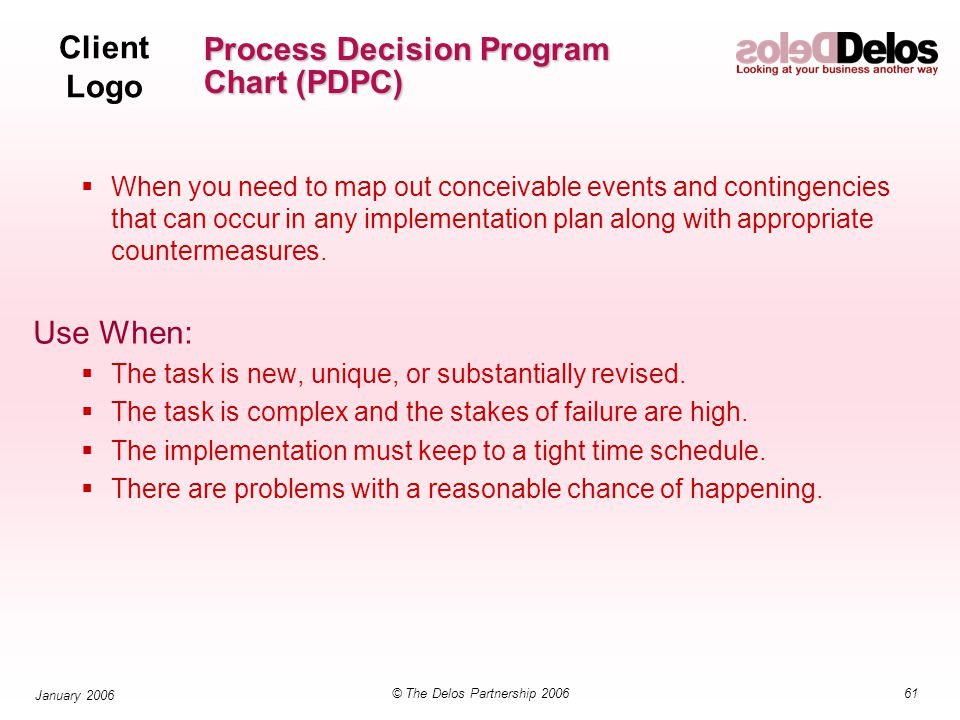 Client Logo 61© The Delos Partnership 2006 January 2006 Process Decision Program Chart (PDPC)  When you need to map out conceivable events and contingencies that can occur in any implementation plan along with appropriate countermeasures.