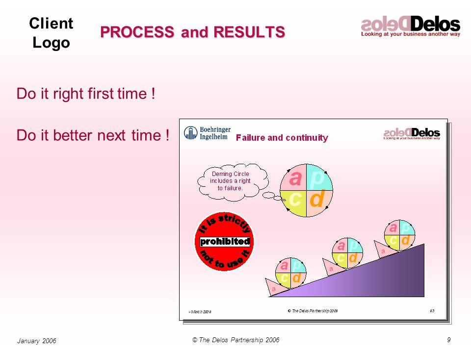 Client Logo 50© The Delos Partnership 2006 January 2006 Tools for continuous improvement Flow Chart Check Sheet Pareto Chart Cause & effect diagram Run Chart Histogram Scatter diagram Control chart