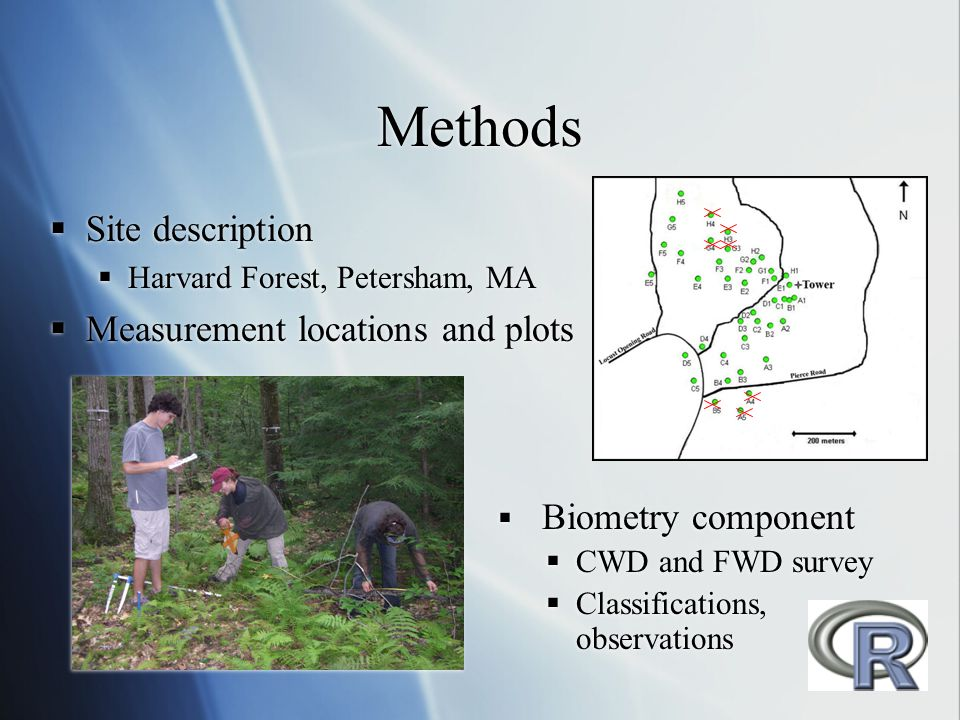 Methods  Biometry component  CWD and FWD survey  Classifications, observations  Site description  Harvard Forest, Petersham, MA  Measurement loc