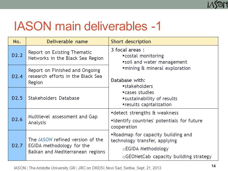IASON main deliverables -1 14 IASON | The Aristotle University, GR | JRC on DRDSI, Novi Sad, Serbia, Sept. 21, 2013 No.Deliverable nameShort descripti