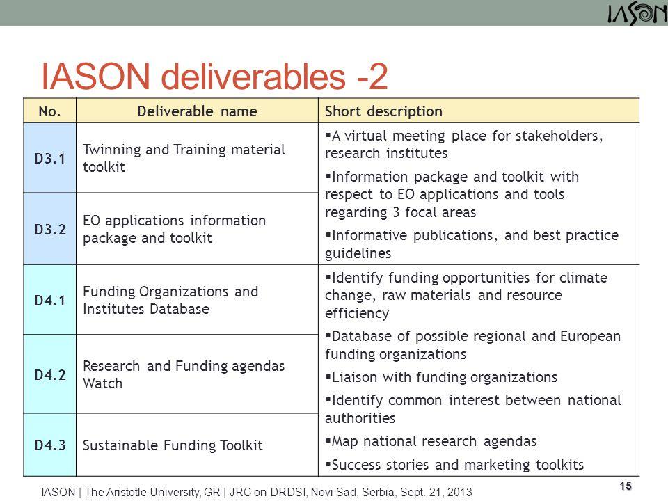 IASON deliverables -2 15 IASON | The Aristotle University, GR | JRC on DRDSI, Novi Sad, Serbia, Sept. 21, 2013 No.Deliverable nameShort description D3
