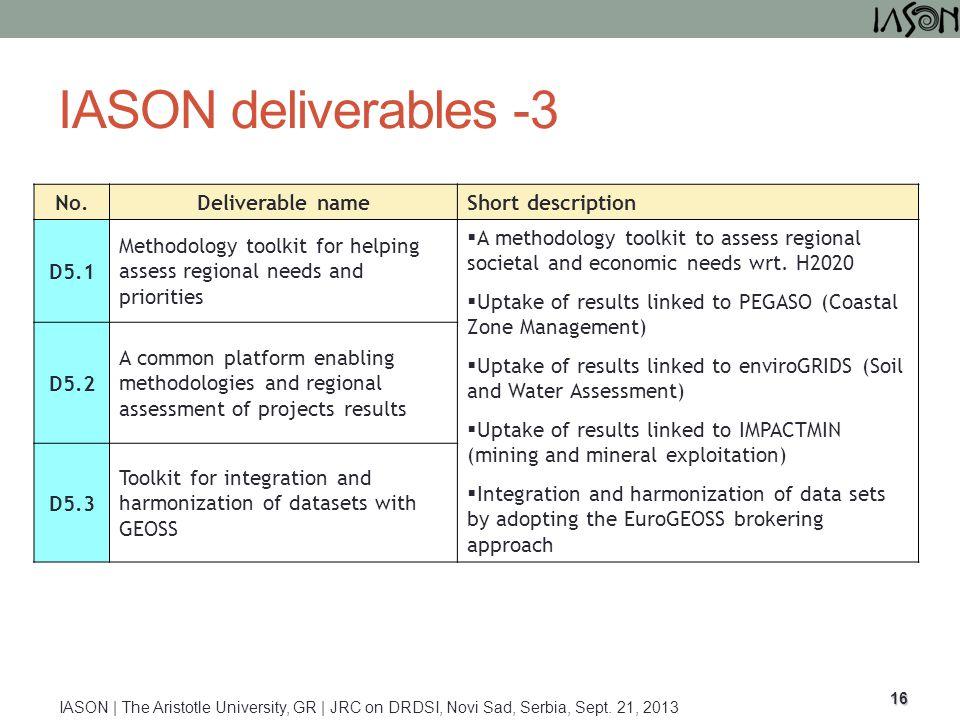 IASON deliverables -3 16 IASON | The Aristotle University, GR | JRC on DRDSI, Novi Sad, Serbia, Sept. 21, 2013 No.Deliverable nameShort description D5