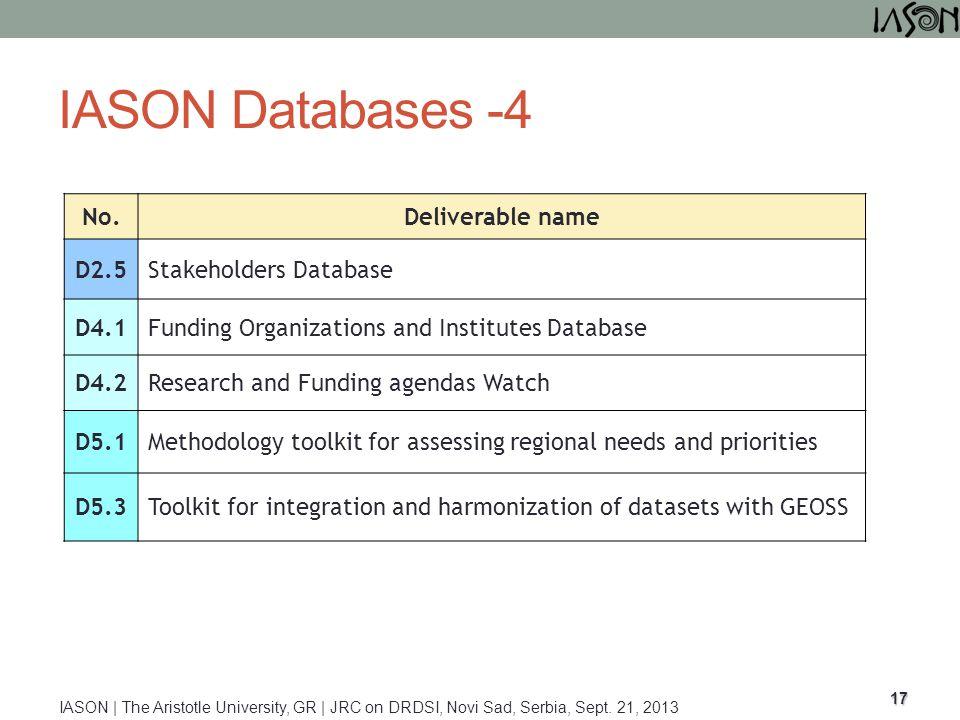 IASON Databases -4 17 IASON | The Aristotle University, GR | JRC on DRDSI, Novi Sad, Serbia, Sept. 21, 2013 No.Deliverable name D2.5Stakeholders Datab