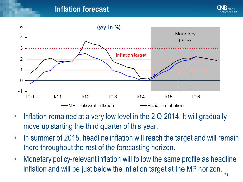 31 Inflation remained at a very low level in the 2.Q 2014.