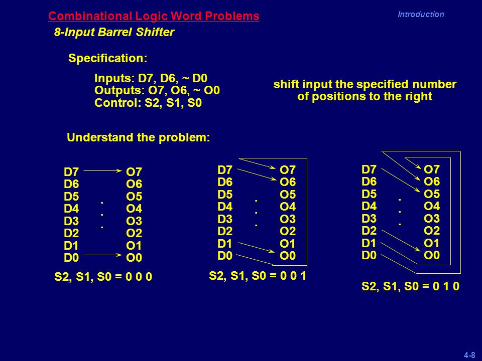 4-8 Introduction Combinational Logic Word Problems 8-Input Barrel Shifter Specification: Inputs: D7, D6, ~ D0 Outputs: O7, O6, ~ O0 Control: S2, S1, S