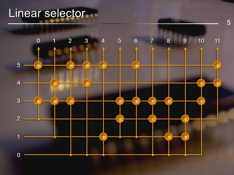 5 Linear selector 10235467981011 453 2 0 1