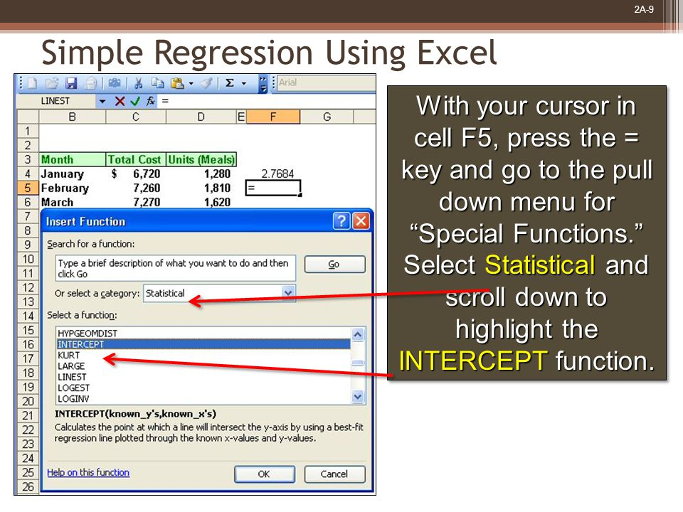 2A-9 With your cursor in cell F5, press the = key and go to the pull down menu for Special Functions. Select Statistical and scroll down to highlight the INTERCEPT function.