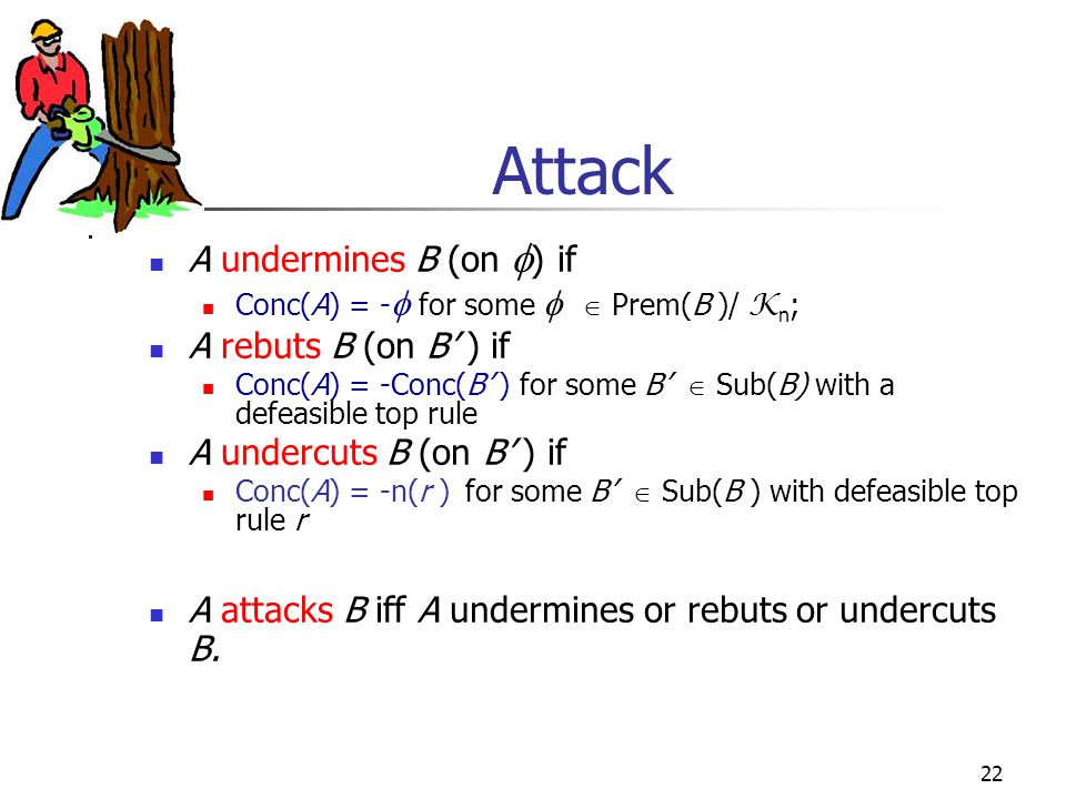 22 Attack A undermines B (on  ) if Conc(A) = -  for some   Prem(B )/ K n ; A rebuts B (on B' ) if Conc(A) = -Conc(B' ) for some B'  Sub(B) with a