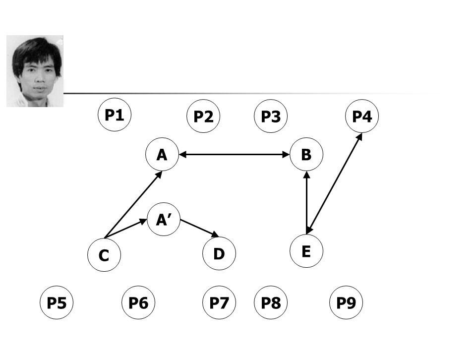 AB C D E P1 P2P3P4 P8P9P7P5P6