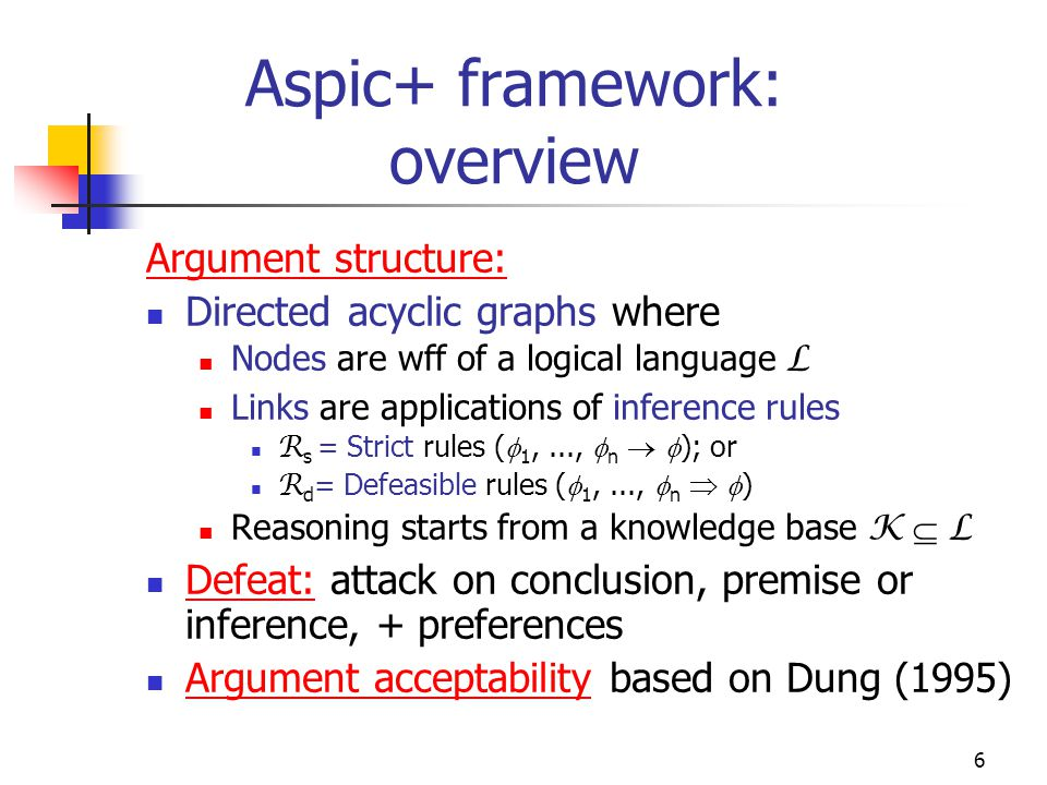 6 Aspic+ framework: overview Argument structure: Directed acyclic graphs where Nodes are wff of a logical language L Links are applications of inferen