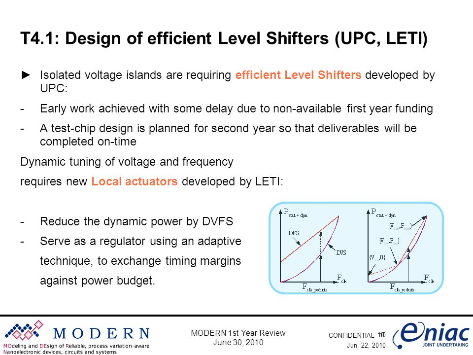 CONFIDENTIAL 10 MODERN 1st Year Review June 30, 2010 T4.1: Design of efficient Level Shifters (UPC, LETI) ►Isolated voltage islands are requiring effi