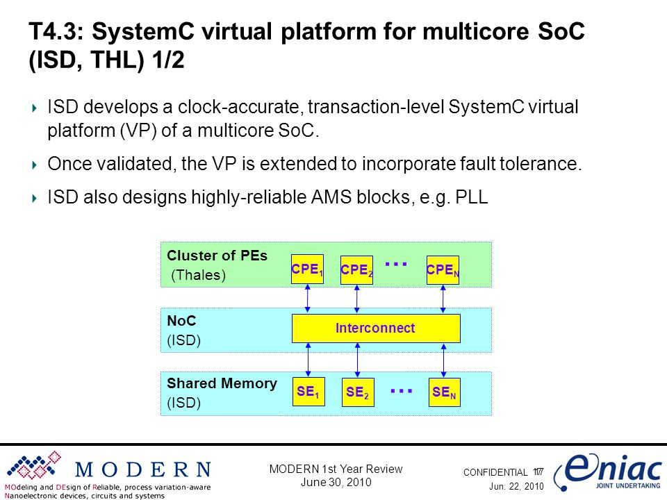 CONFIDENTIAL 17 MODERN 1st Year Review June 30, 2010 T4.3: SystemC virtual platform for multicore SoC (ISD, THL) 1/2 ISD develops a clock-accurate, transaction-level SystemC virtual platform (VP) of a multicore SoC.