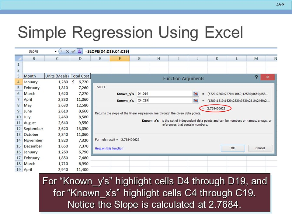 2A-9 Simple Regression Using Excel For Known_y's highlight cells D4 through D19, and for Known_x's highlight cells C4 through C19.