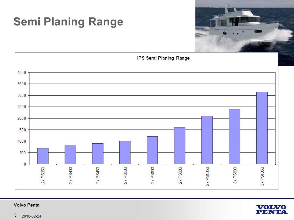 Volvo Penta 8 2010-02-24 Semi Planing Range