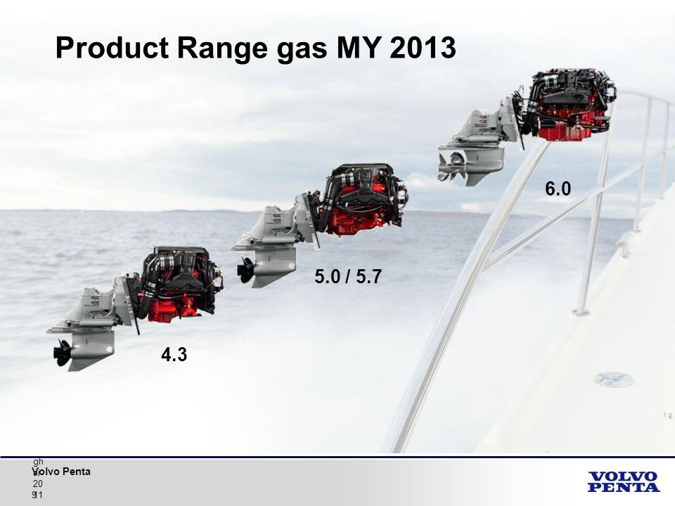 Volvo Penta Sh an gh ai 20 119 5.0 / 5.7 4.3 6.0 Product Range gas MY 2013