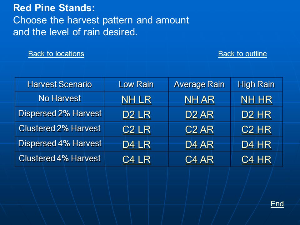 Red Pine Stands: Choose the harvest pattern and amount and the level of rain desired.