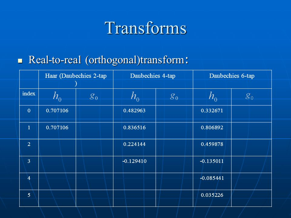 Transforms Real-to-real (orthogonal)transform : Real-to-real (orthogonal)transform : Haar (Daubechies 2-tap ) Daubechies 4-tapDaubechies 6-tap index