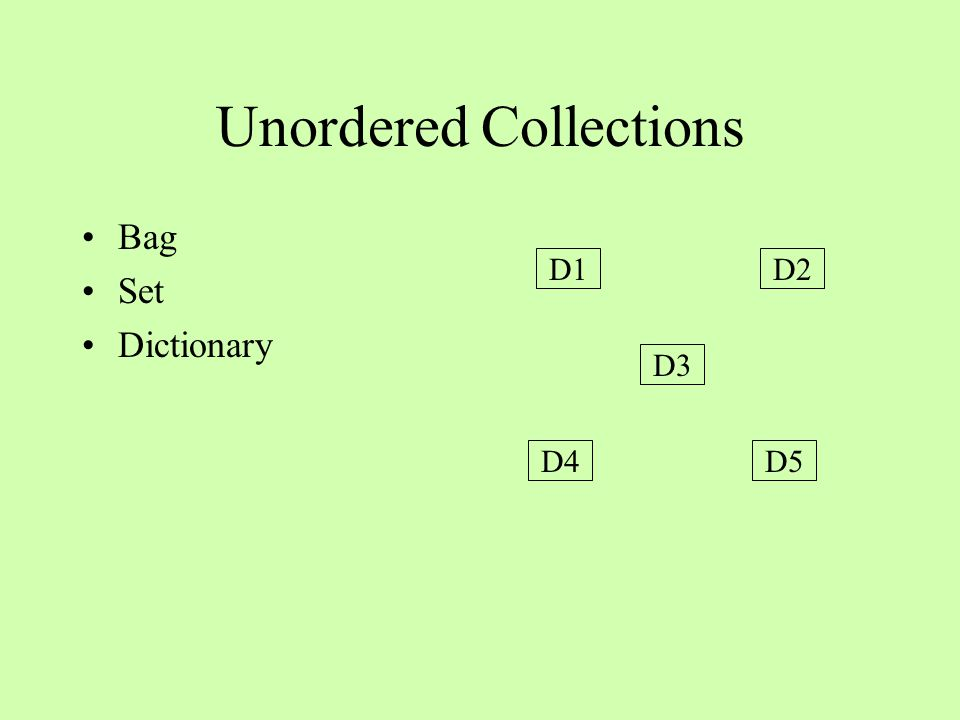 Unordered Collections Bag Set Dictionary D4 D3 D5 D1D2