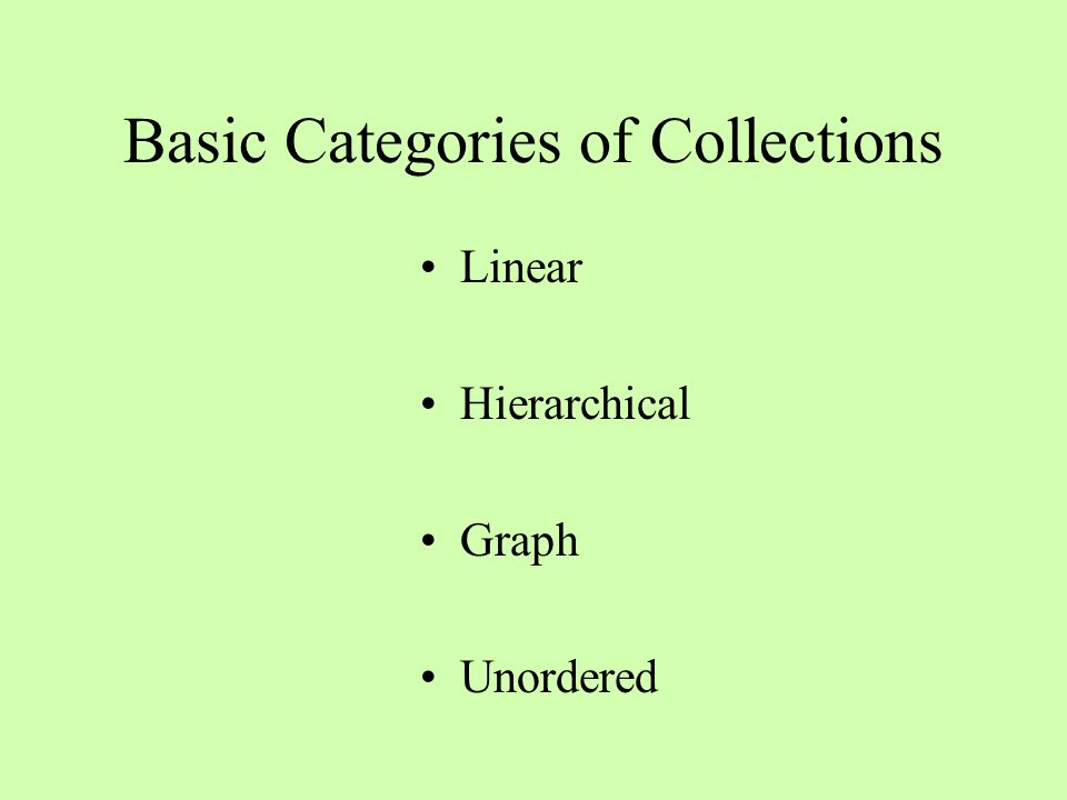 Basic Types of Operations Create a collection: list(), list(aCollection) Obtain the string representation: str(aCollection) Obtain the number of items currently in the collection: len(aCollection)