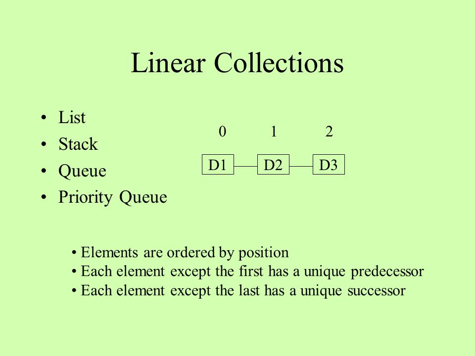 Linear Collections List Stack Queue Priority Queue D1D2D3 0 1 2 Lists allow accesses, replacements, insertions, and removals at any position