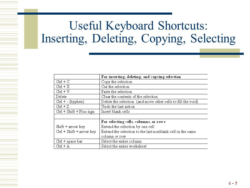 4 - 5 Useful Keyboard Shortcuts: Inserting, Deleting, Copying, Selecting