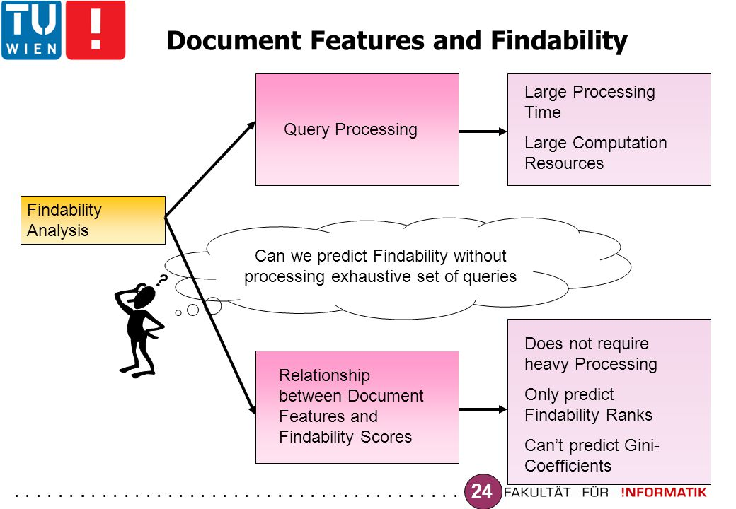 ......................................... 24 Document Features and Findability Findability Analysis Query Processing Large Processing Time Large Compu