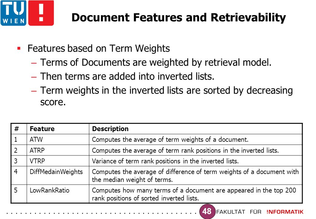 ......................................... 48 Document Features and Retrievability  Features based on Term Weights – Terms of Documents are weighted b