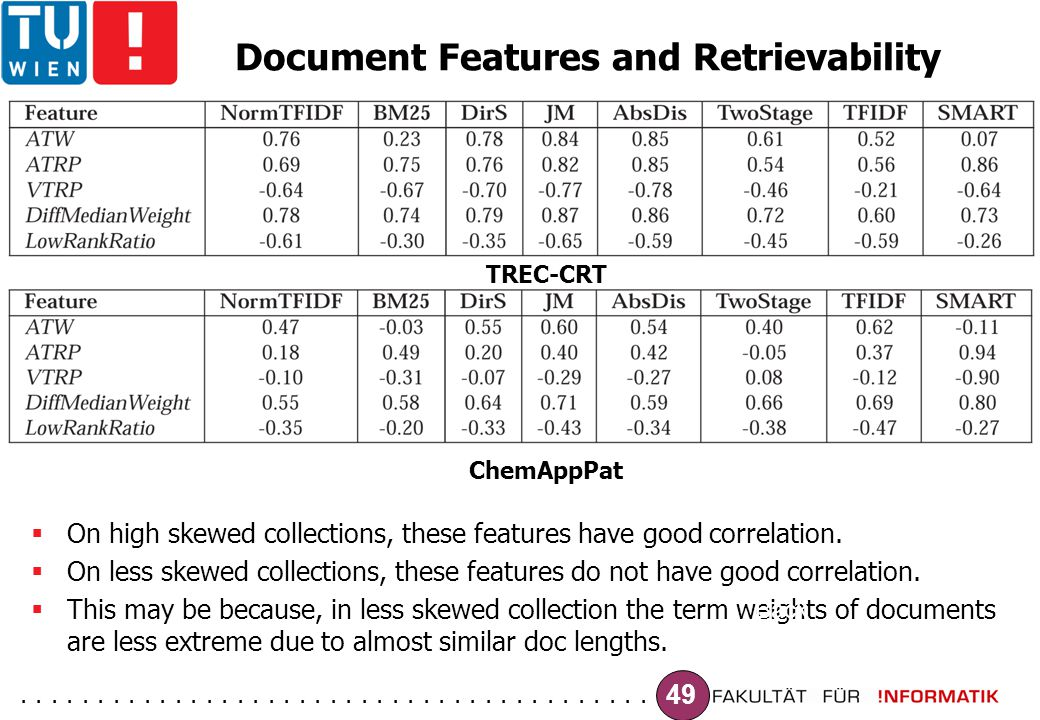 ......................................... 49 Document Features and Retrievability  On high skewed collections, these features have good correlation.