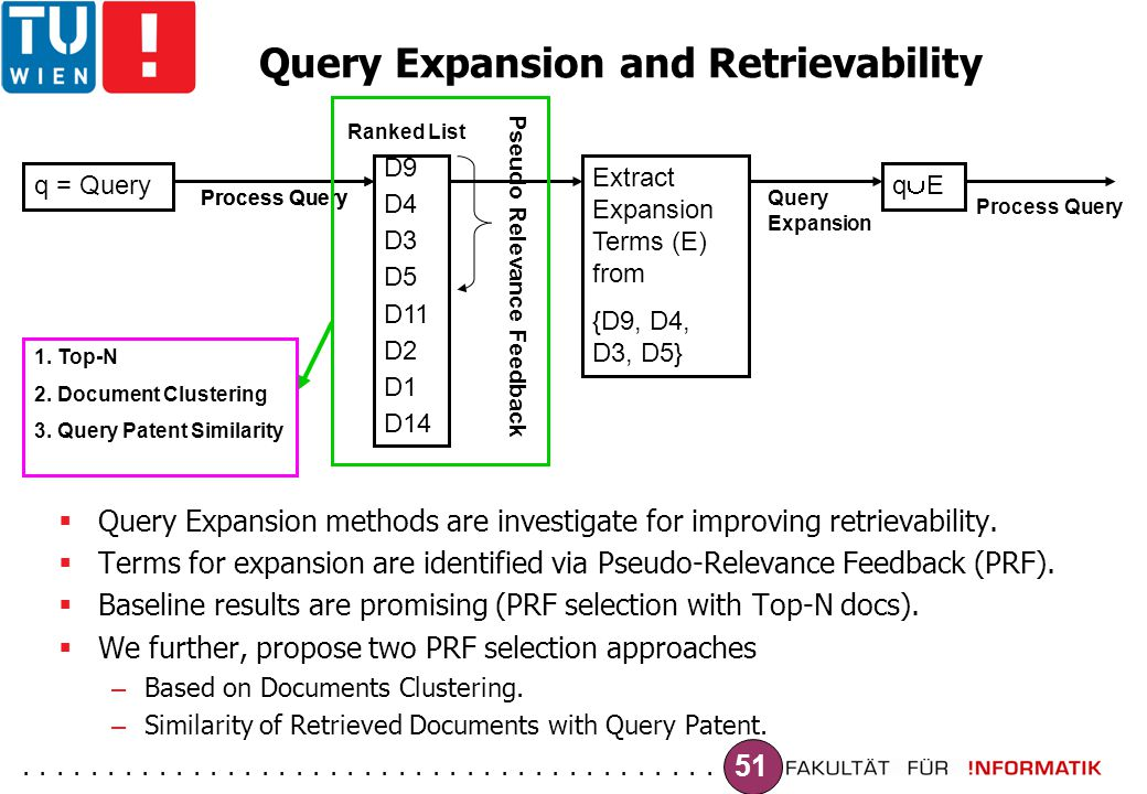 ......................................... 51 Query Expansion and Retrievability  Query Expansion methods are investigate for improving retrievability