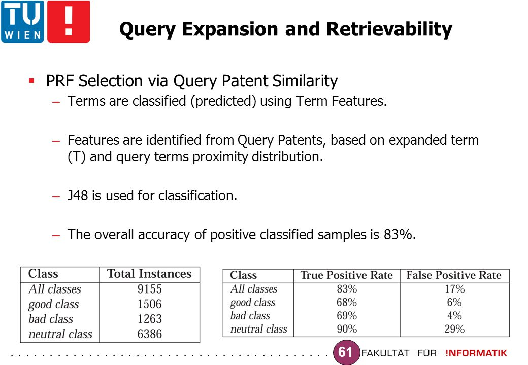 ......................................... 61 Query Expansion and Retrievability  PRF Selection via Query Patent Similarity – Terms are classified (pr
