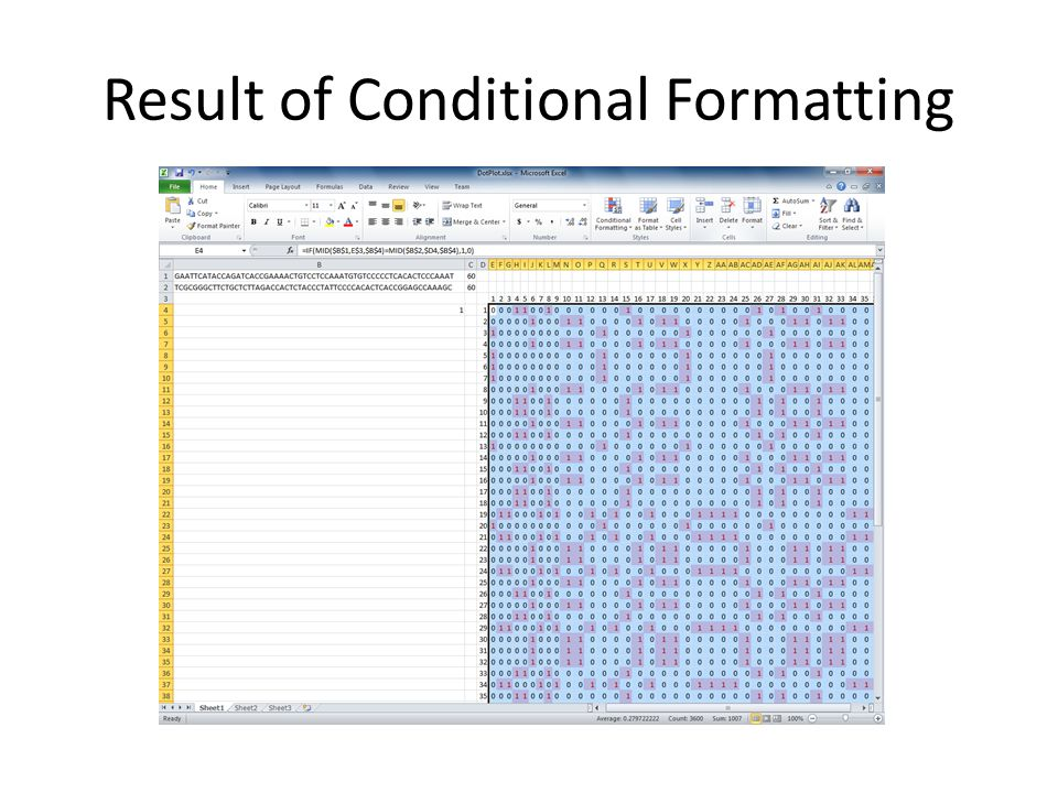 Result of Conditional Formatting