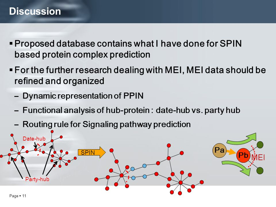 Page  11 Discussion  Proposed database contains what I have done for SPIN based protein complex prediction  For the further research dealing with MEI, MEI data should be refined and organized –Dynamic representation of PPIN –Functional analysis of hub-protein : date-hub vs.