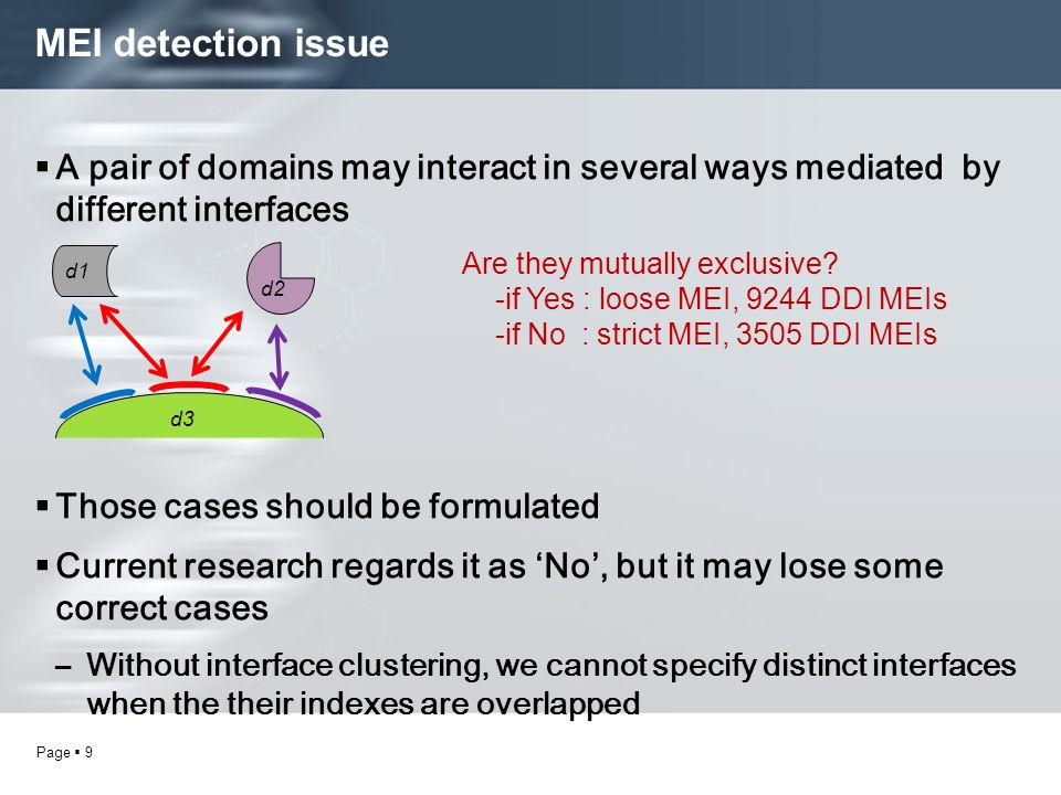 Page  9 MEI detection issue  A pair of domains may interact in several ways mediated by different interfaces  Those cases should be formulated  Current research regards it as 'No', but it may lose some correct cases –Without interface clustering, we cannot specify distinct interfaces when the their indexes are overlapped d1 d2 d3 Are they mutually exclusive.