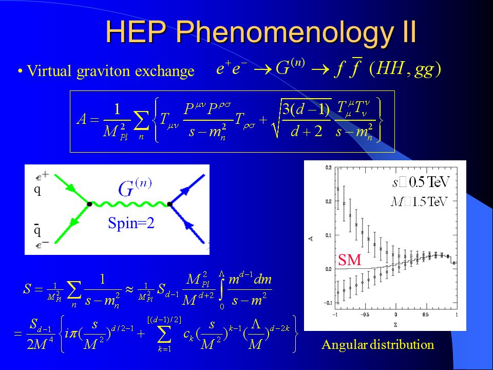 HEP Phenomenology II Virtual graviton exchange Spin=2 Angular distribution SM q q -